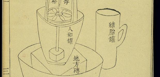 Een schets van een Chinese alchemische oven, zoals deze in de negentiende eeuw werd gebruikt.