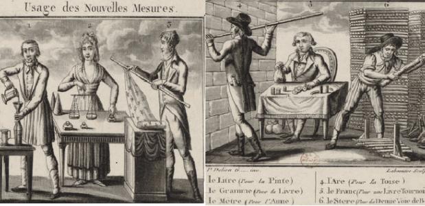 Bekende Citaten Geschiedenis : Invoering van het metrieke stelsel in frankrijk