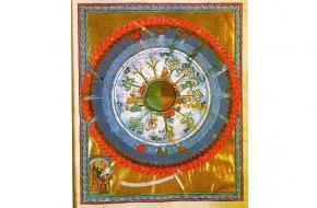 middeleeuwen platte aarde