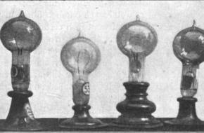 Uitvinding van de gloeilamp